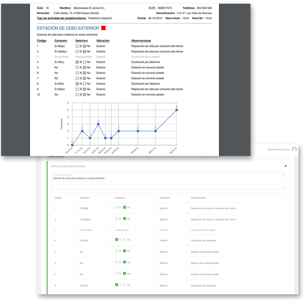 Partes de trabajo mejorados, en software erp para control de plagas